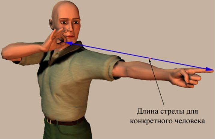 Изготовление стрел для лука своими руками.