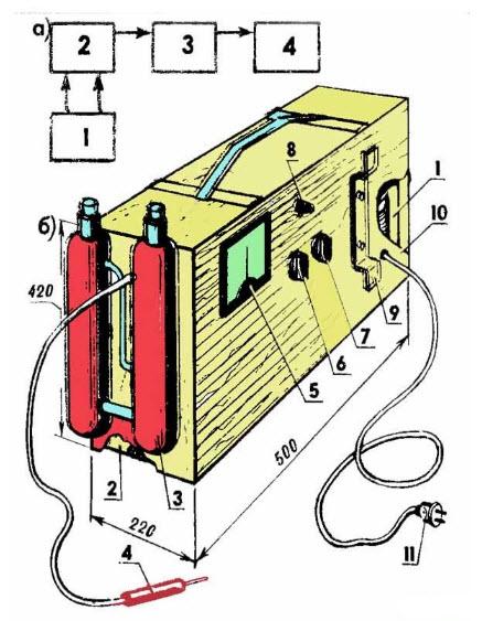 Сварочный аппарат своими руками на водороде