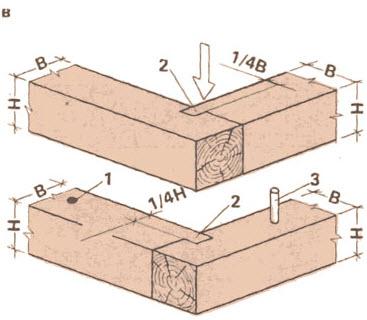 Рис 123 угловые врубки брусчатых стен